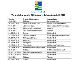 Veranstaltungen in Möhnesee 2018